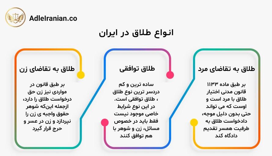 انواع طلاق در ایران